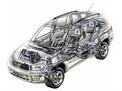 Toyota RAV4 2003 года